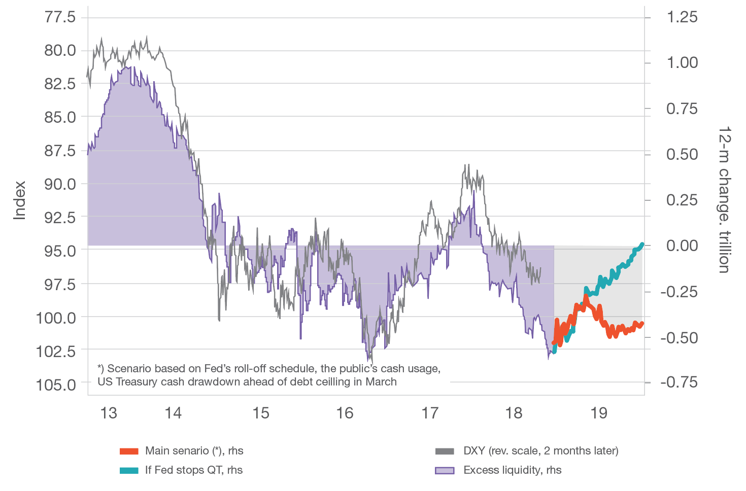 Chart 3 Fixed income insights 2019 01 01